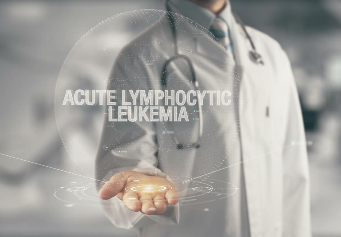 остра лимфоцитна левкемия