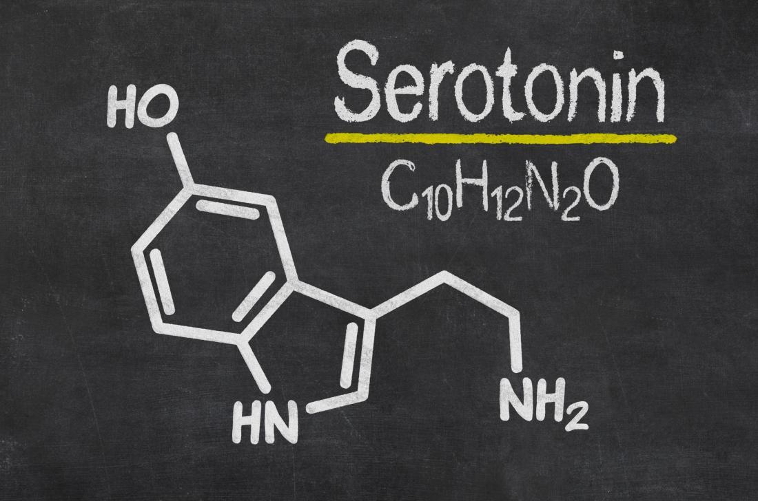công thức hóa học cho serotonin