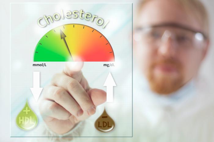 [Crestor hilft gutes Cholesterin]
