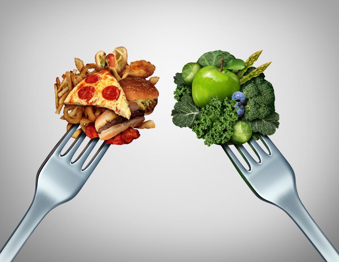 das richtige Essen auswählen