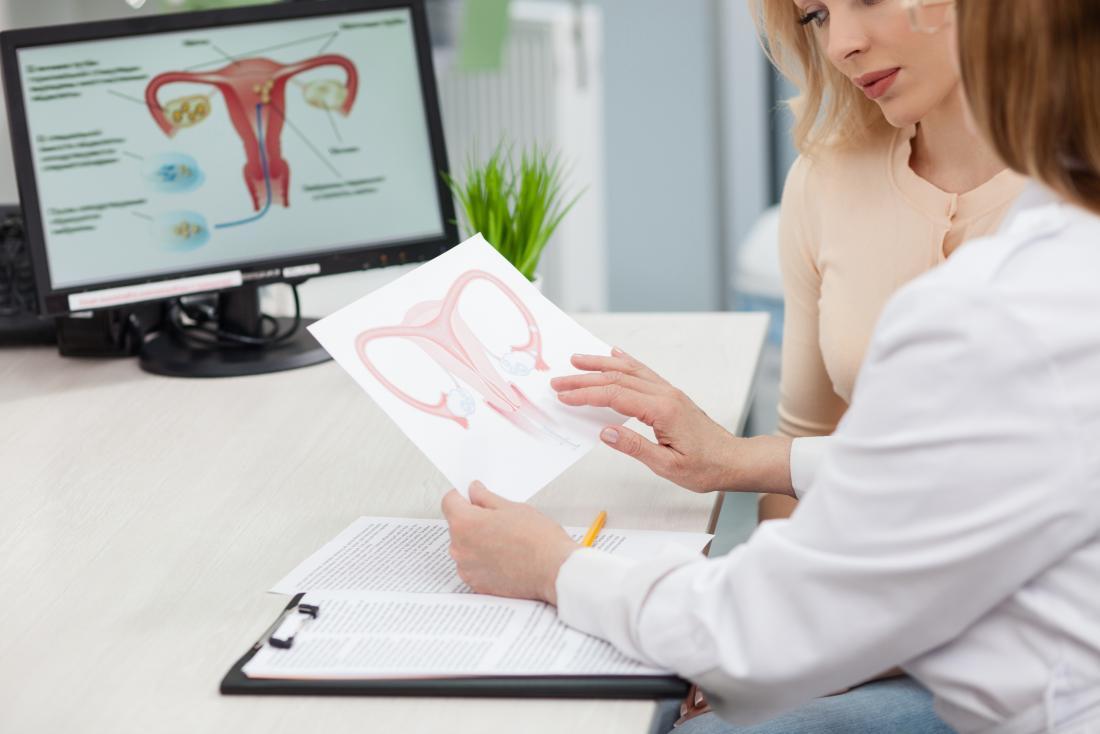 Bệnh nhân nữ nói với bác sĩ phụ khoa về khả năng sinh sản, nhìn vào hình ảnh tử cung và ống dẫn trứng.