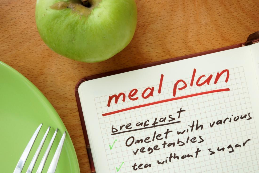 Lên kế hoạch ăn uống.