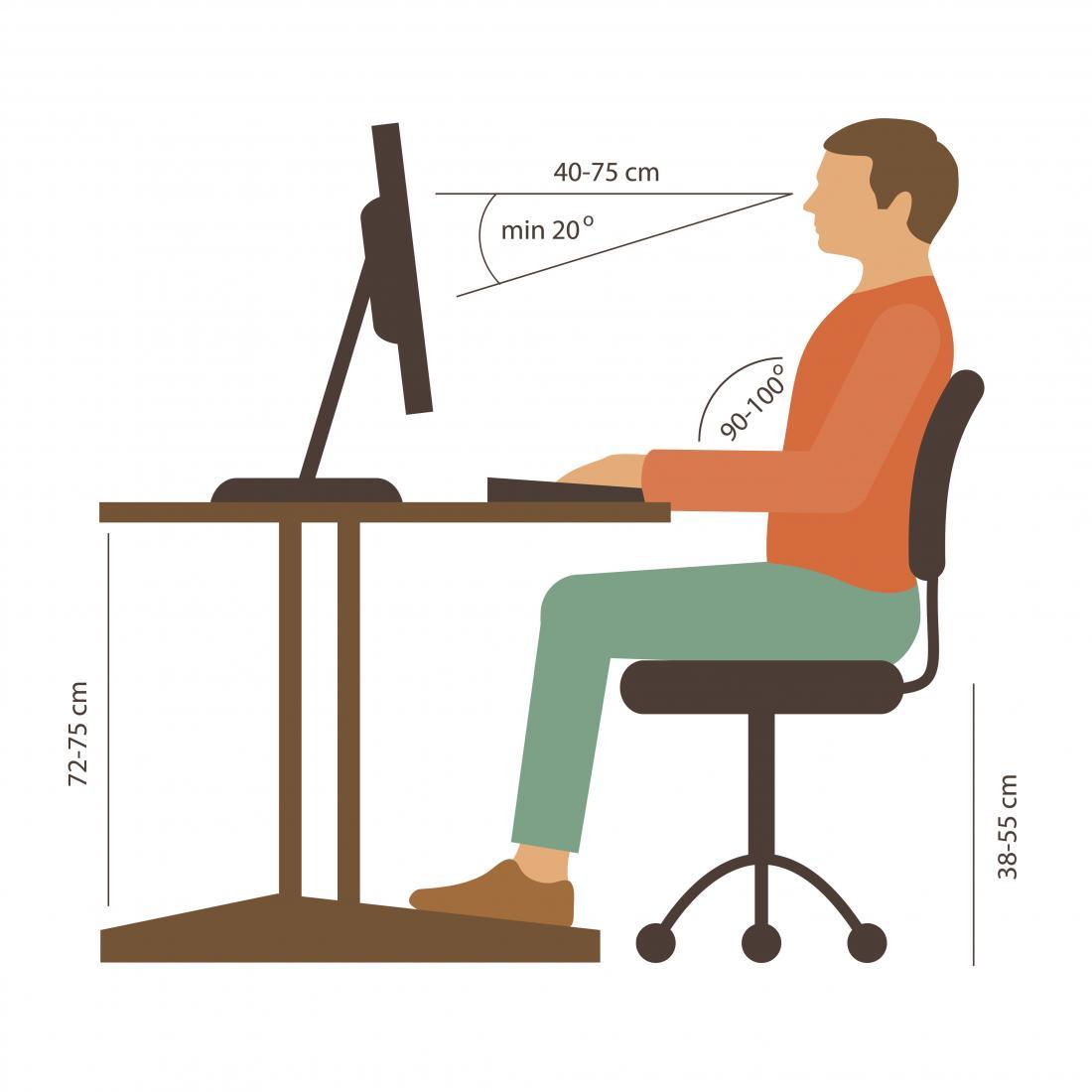 Diagramma di postura seduta corretta a una scrivania del computer.