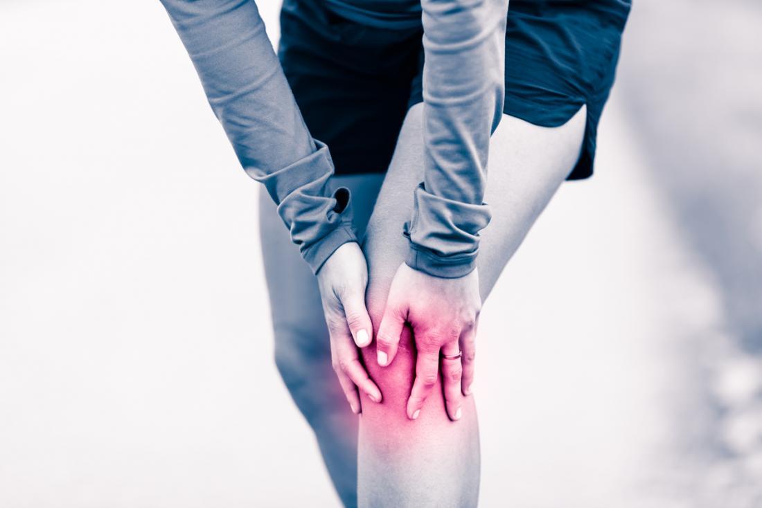 膝損傷腱炎