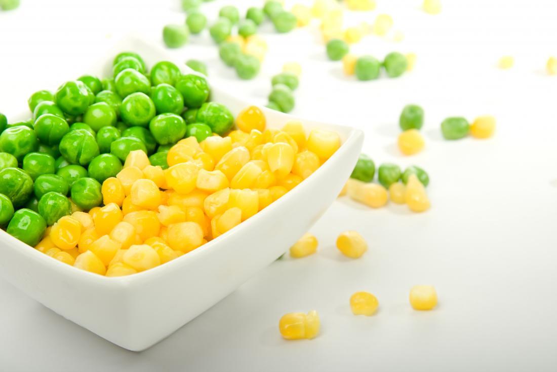 Was Bewirkt Dass Unverdaute Nahrung Im Stuhl Erscheint Demedbook
