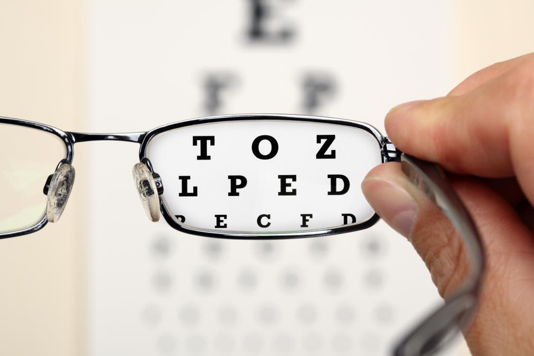 Occhiali che osservano il diagramma di prova dell'occhio