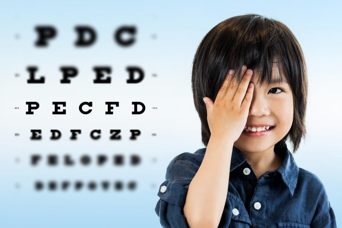 Tests d'astigmatisme