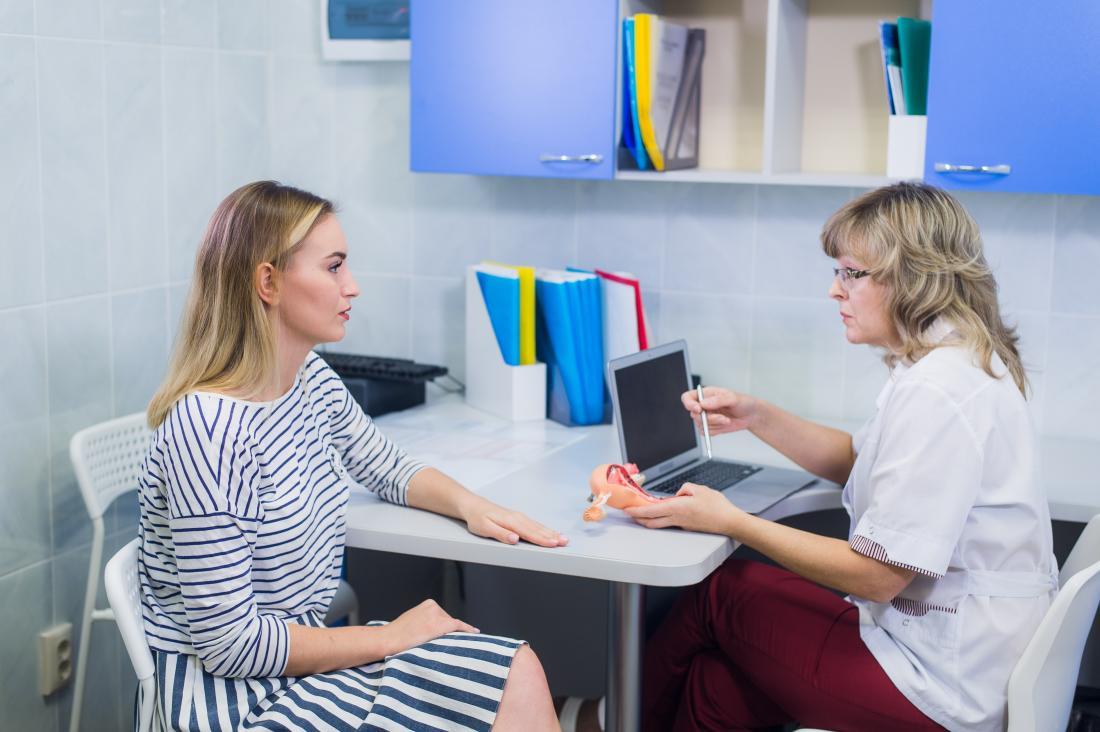 Dottore femminile con paziente spiegando condizione ginecologica utilizzando il modello.
