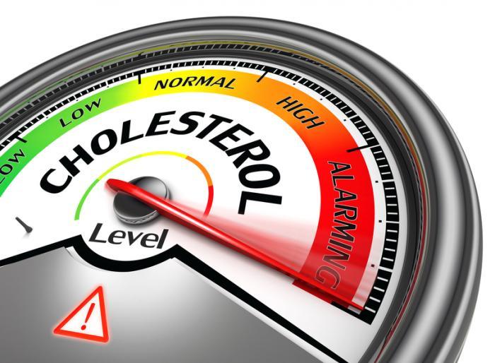 medidor de alerta de colesterol alarmante