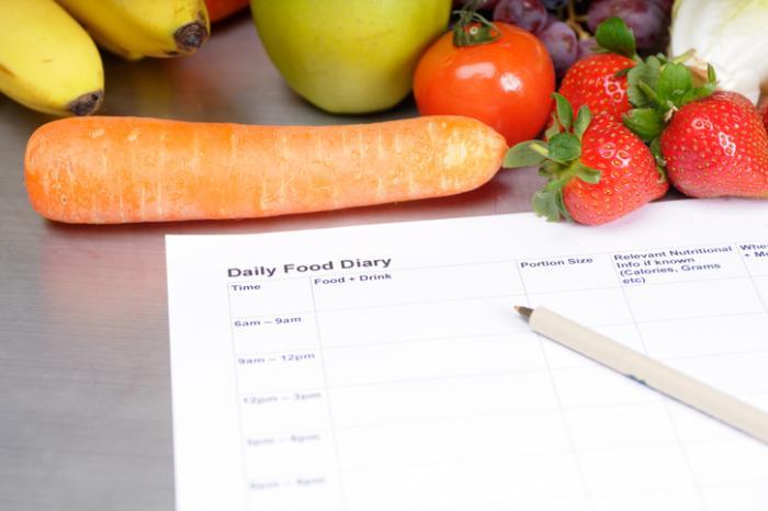 [果物と野菜の食べ物日記]
