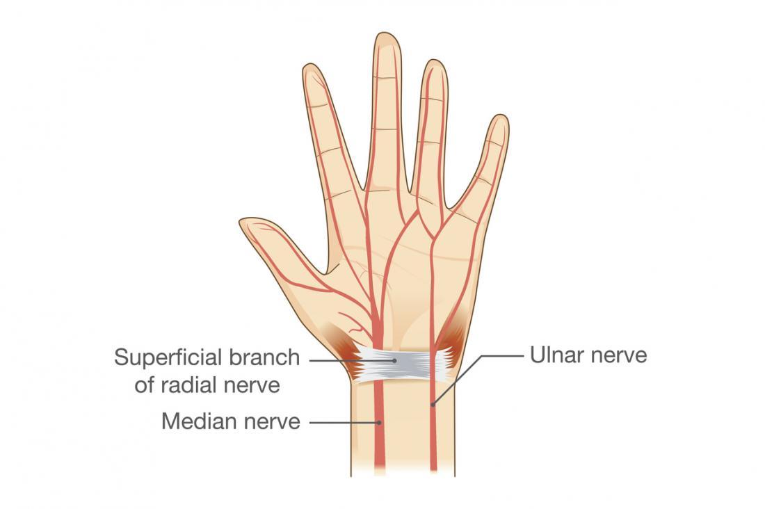 nervos na mão