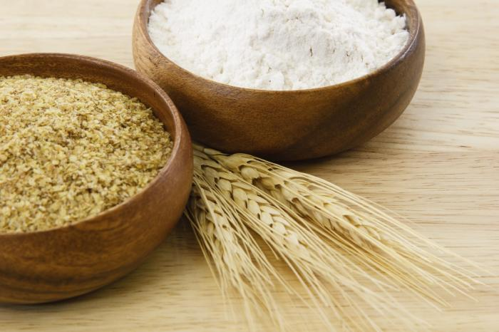 [пшенични и глутенови продукти]
