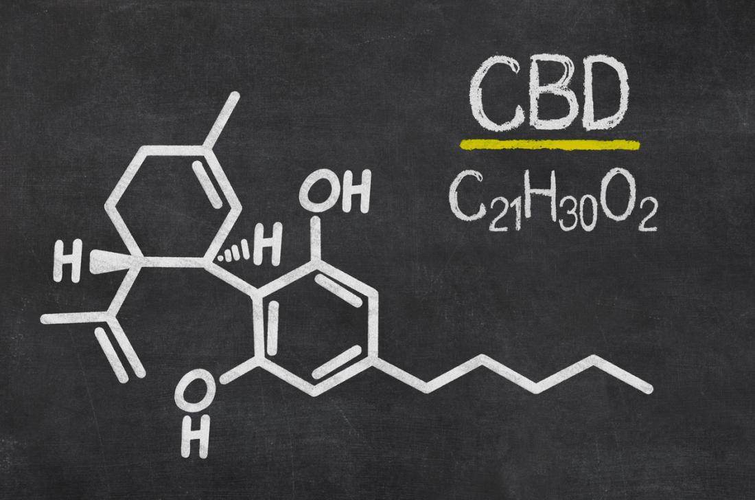formule chimique de CBD