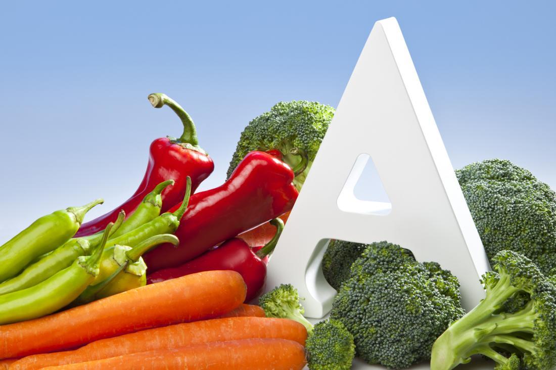 alimenti contenenti vitamina A