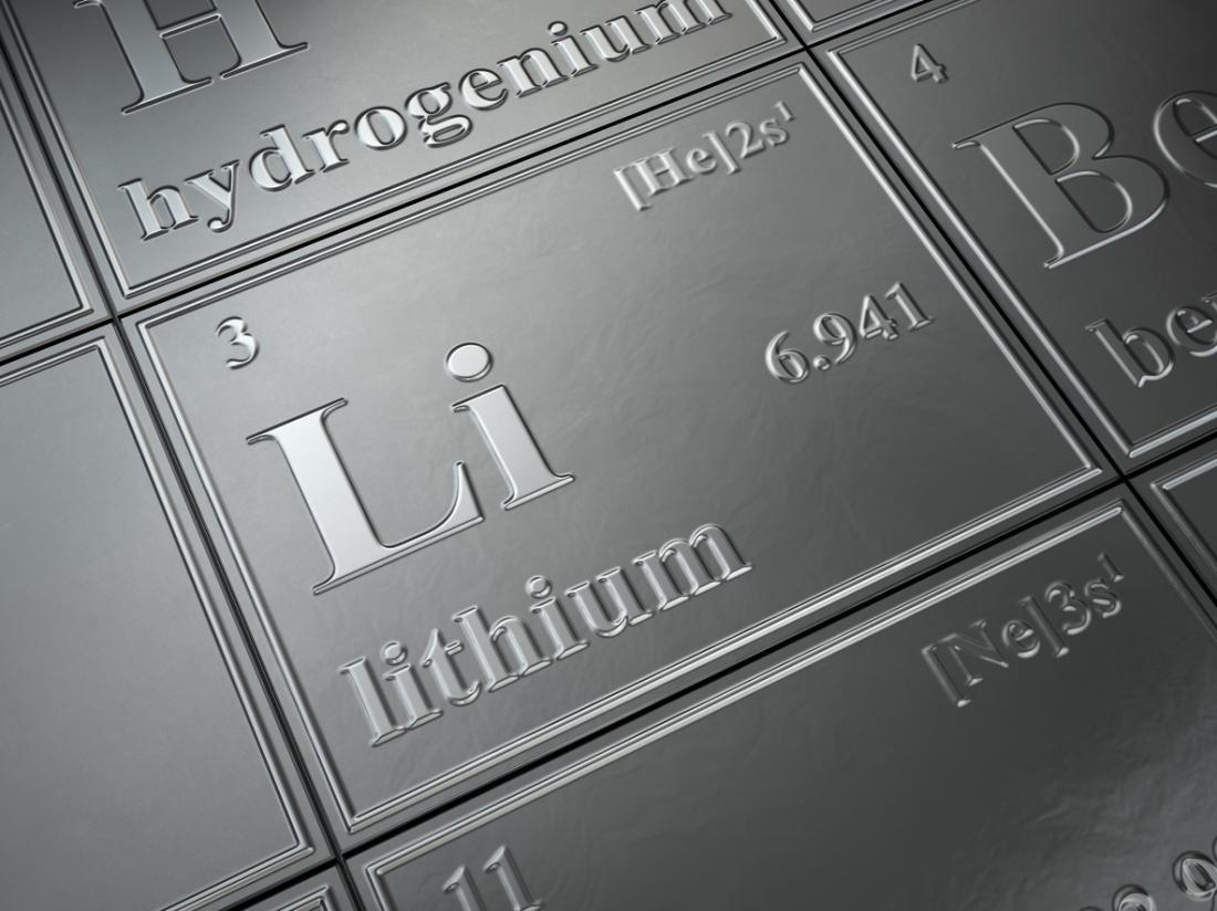 Lithium im Periodensystem