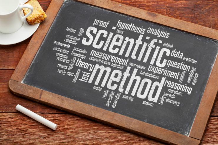 quadro de método científico